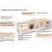 Розтяжний електричний мат Electrolux Multi Size Mat 3 - 4 м2