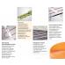 Самоклеящийся нагревательный мат Electrolux Easy Fix Mat 4 м2